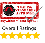 bwc ratings